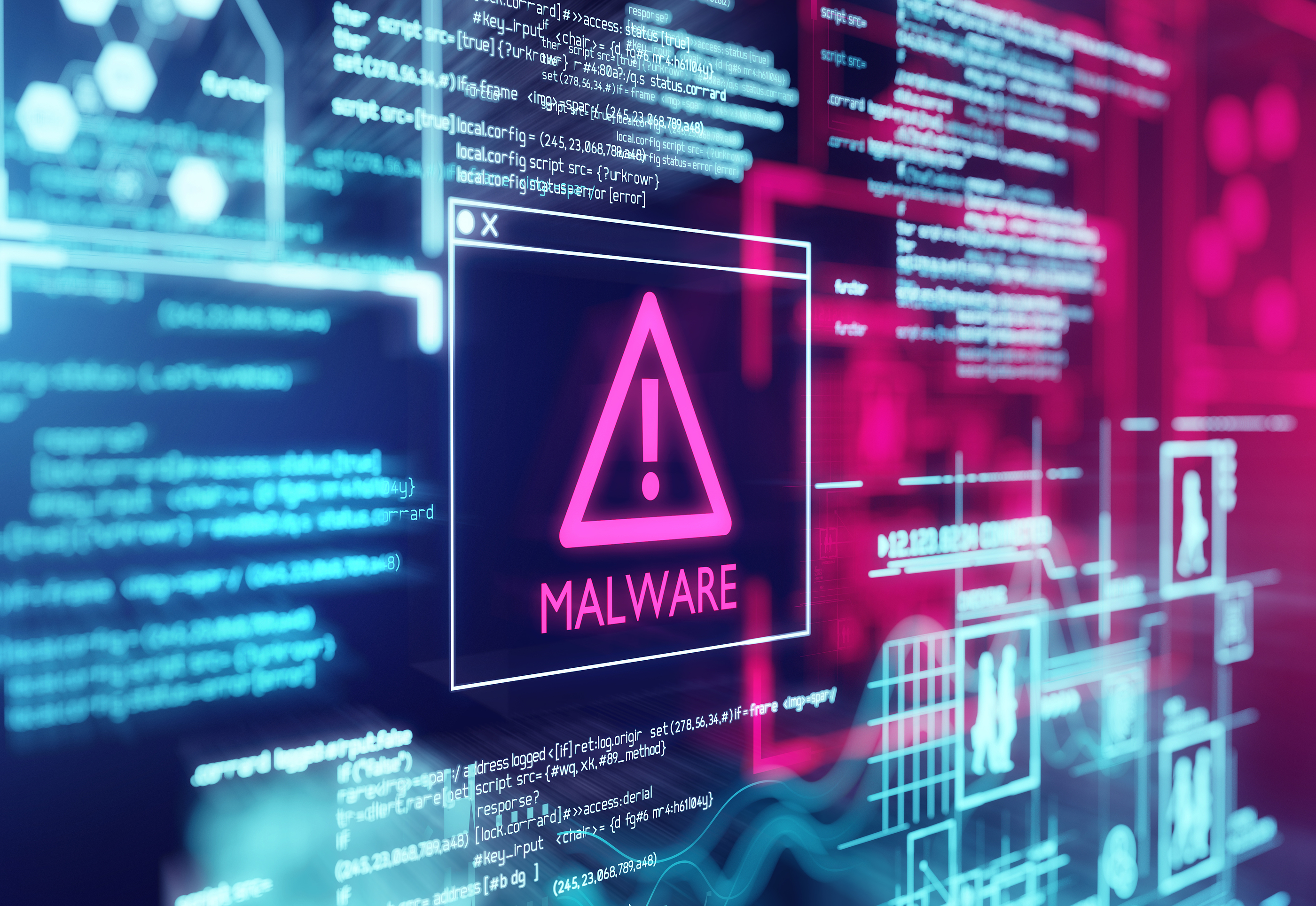 What is Malware and Why is It the Most Dangerous Security Threat?